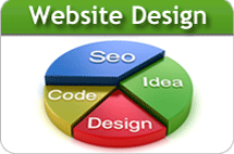 professional and bespoke website design